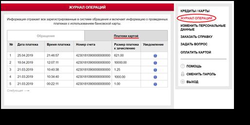 Кредит без проверок москва